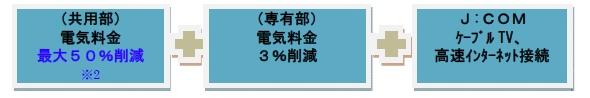 yh20140616MEMS_discount_590px.jpg
