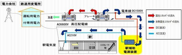 tokyometro2_sj.jpg