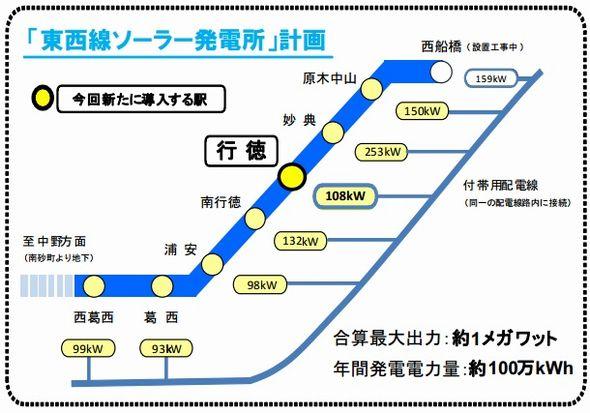 tokyometro3_sj.jpg