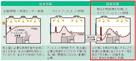 obayashi2_sj.jpg