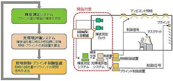 obayashi3_sj.jpg