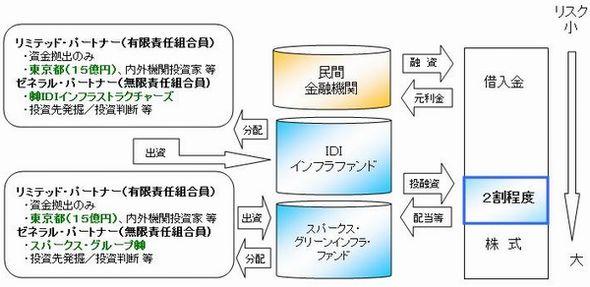 tokyo1_sj.jpg