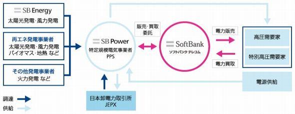 sbpower_sj.jpg
