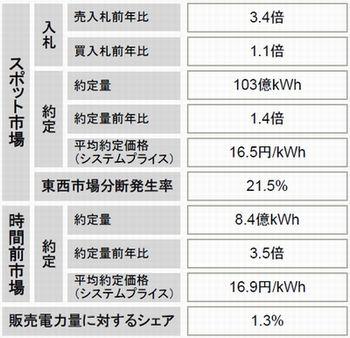 oroshi_market1_sj.jpg