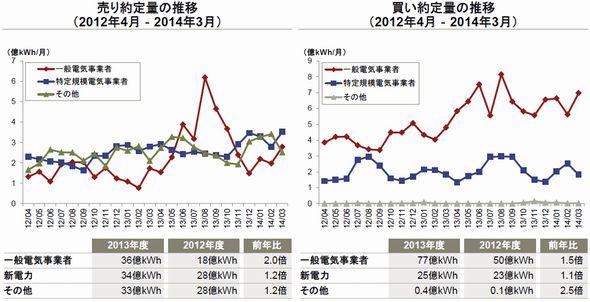 oroshi_market2_sj.jpg