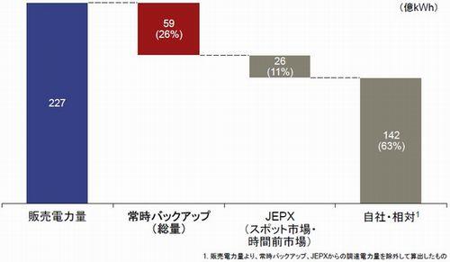 oroshi_market3_sj.jpg