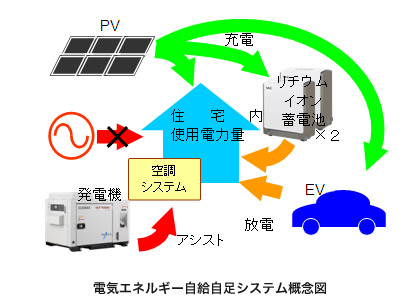 yh20140710Mitsui_electricity_416px.jpg