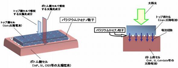 sansouken3_sj.jpg