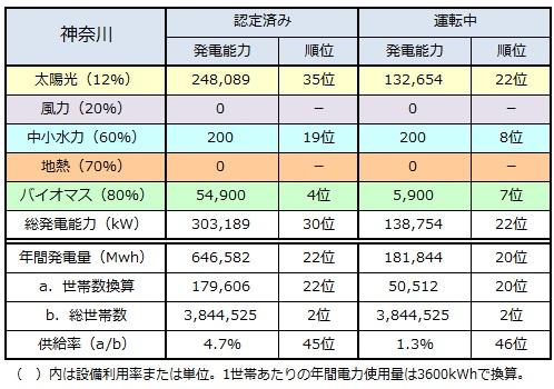 ranking2014_kanagawa.jpg