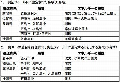 kaiyou_sj.jpg