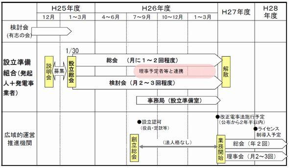 kouiki_soukai1_sj.jpg