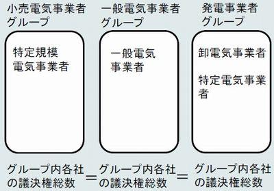 kouiki_soukai2_sj.jpg