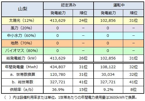 ranking2014_yamanashi.jpg