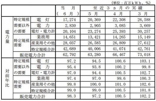 sales_2014jun_sj.jpg