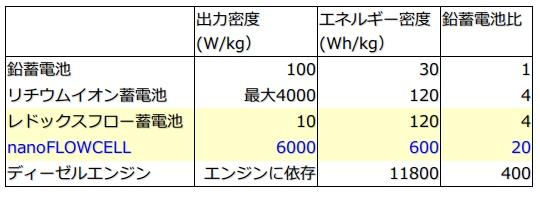 yh20140725nFC_table_540px.jpg