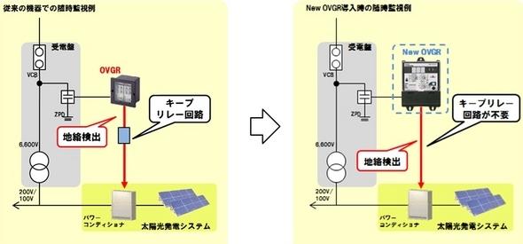 yh20140729OMRON_manual_590px.jpg
