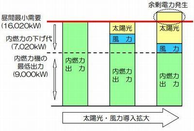 kyuden_renkei2_sj.jpg