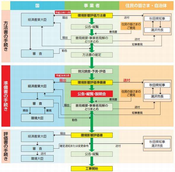 wasabisawa1_sj.jpg