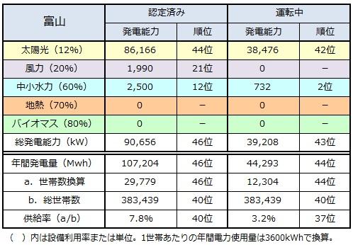 ranking2014_toyama.jpg