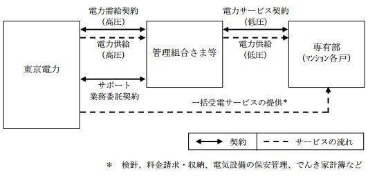 toden_smart1_sj.jpg