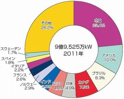 energy2014_fig19_sj.jpg