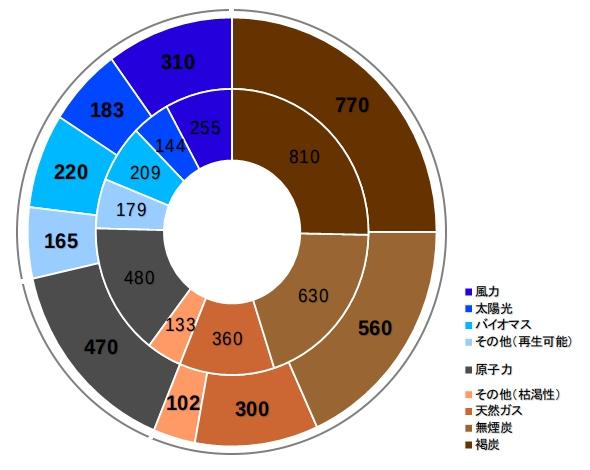 yh20140818Germany_graph_590px.jpg