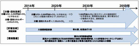 roadmap3_sj.jpg