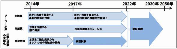 roadmap4_sj.jpg