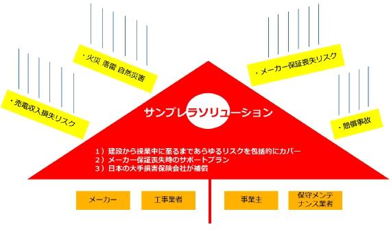 yh20140821sojitz_sumbrella_570px.jpg