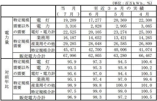sales_2014jul_sj.jpg