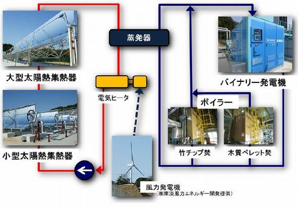 yh20140825awaji_system_590px.jpg