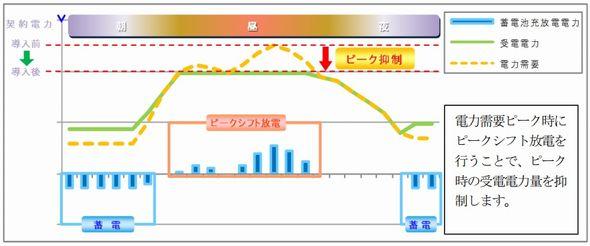 mitsubishi_toyosu3_sj.jpg