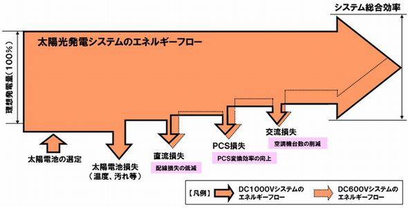 nttf_kochi1_sj.jpg