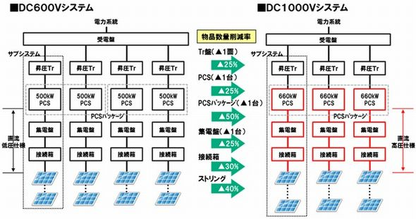 nttf_kochi2_sj.jpg
