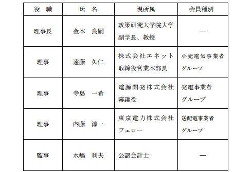 kouiki_soshiki1_sj.jpg