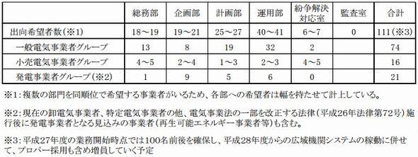 kouiki_soshiki4_sj.jpg