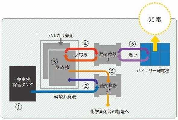 miyama_binary1_sj.jpg