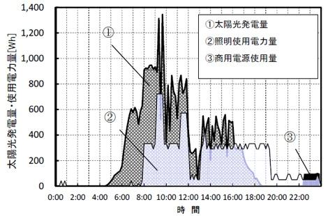 yh20140827toda_graph_470px.jpg