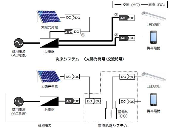 yh20140827toda_system_590px.jpg