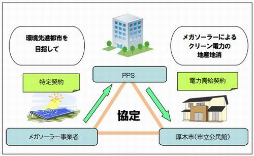 atsugi2_sj.jpg