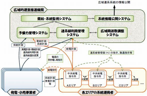 kouiki_system2_sj.jpg