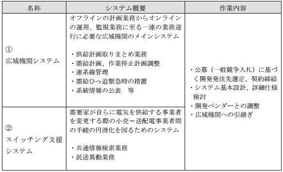 kouiki_system5_sj.jpg