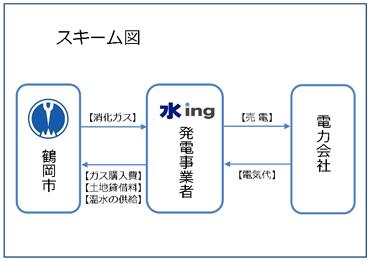 yh20140828Tsuruoka_scheme_370px.jpg