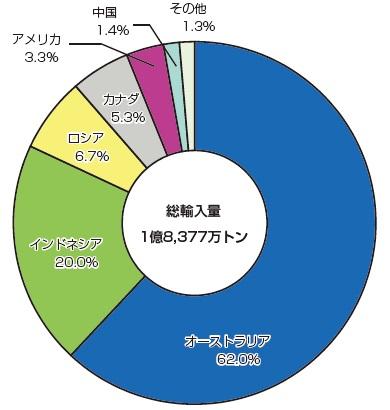 energy2014_fig15_sj.jpg