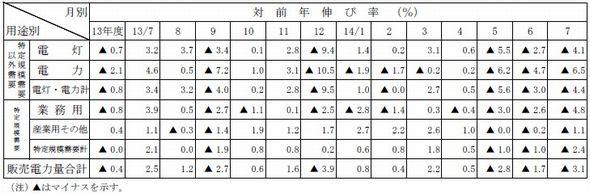 sales_2014jul2_sj.jpg
