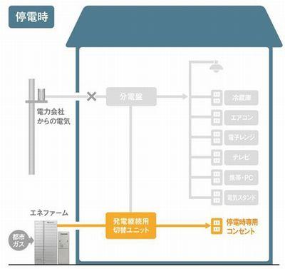 tokyogas_sj.jpg