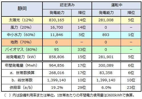 ranking2014_shizuoka.jpg