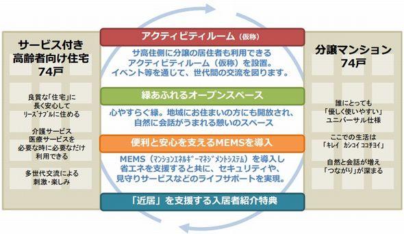 hitachi_mems3_sj.jpg