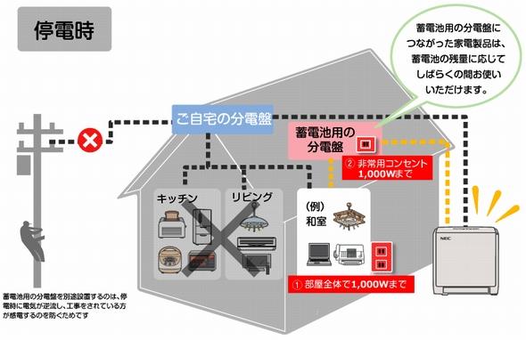 yh20140911Daikyo_blackout_590px.jpg