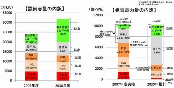 energy2030_sj.jpg